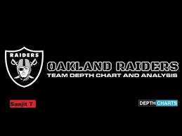 Raiders Depth Chart Oakland Raiders Depth Chart Released 2019