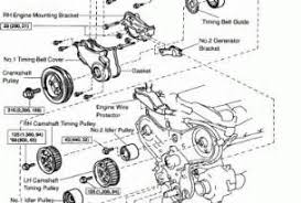 2003 toyota solara radio wiring diagram 2003 image similiar solara timing belt replacement keywords on 2003 toyota solara radio wiring diagram