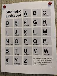 A spelling alphabet is a set of words used to stand for the letters of an alphabet in oral communication. Printed This Phonetic Alphabet To Help Me With Phone Calls At Work Archerfx