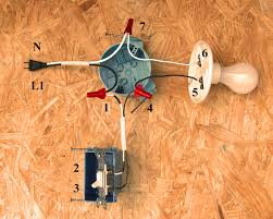 single pole switch wiring methods electrician photo of s1 wiring method 2 a light fed single pole switch singlepole pot com by jim morelli