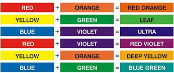 Paint Colour Mixing Chart Pdf School Paints Colour Mixing Guide