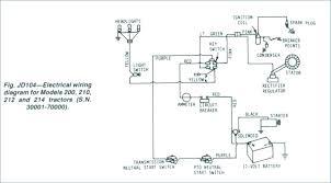 john deere la115 battery john wiring diagram for marvelous john john