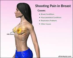sharp pain in chest. what can cause shooting pain in breast? sharp chest