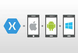 What Is Xamarin We Use Xamarin To Build Mobile Apps More Efficiently Saving Us Time