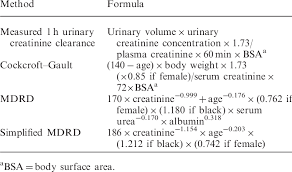 calculation of renal function