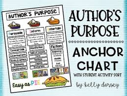 Authors Purpose Anchor Chart Worksheets Teaching Resources