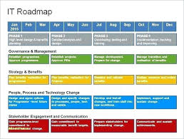 Free Project Timeline Template Ms Project Timeline Template Pobjoy Co