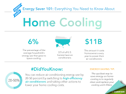 Energy Management Tips