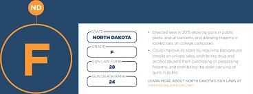 State Law To Scorecard Annual Gun Violence Prevent 2015 Center wvTFrqvY