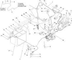 toro z master wiring schematic wiring diagram toro parts u2013 z master professional 7000 series riding mower toro z master wiring