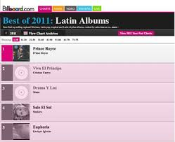 Prince Royce Tops Billboards 2011 Year End Latin Charts