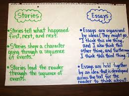 best essay writing images teaching writing stories vs essays chart