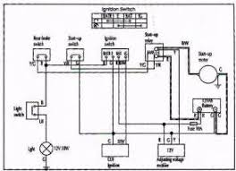 pocket bike wiring diagram 49cc images tonearm rewiring a 49cc engine wiring diagram 49cc get image about