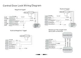 1995 chevy door wiring diagram wiring diagram perf ce power locks wiring diagram for 1995 chevy data wiring diagram 1995 chevy door wiring diagram