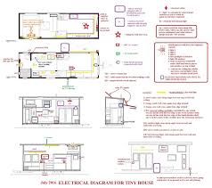 Indian Standard Code Of Practice For Electrical Wiring Installations  Elegant Tiny House Electrical System Rv Wiring