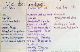 Friendship Chart For School Friendship Lessons Tes Teach