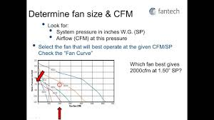 How To Read A Fan Curve Chart Basic Fan Selection 2014