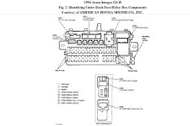 1995 acura tsx fuse box block and schematic diagrams \u2022 2001 Acura El Interior 1998 acura el fuse box diagram basic guide wiring diagram u2022 rh needpixies com acura mdx
