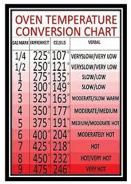 Oven Temperature Conversion Chart Fridge Magnet Dish Washer