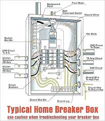how much to replace electrical panel cost to replace breaker box change fuse box to breaker box how much to replace electrical panel cost to replace fuse box with breaker panel simple breaker
