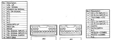nissan car radio stereo audio wiring diagram autoradio connector wire installation schematic schema esquema de conexiones stecker konr connecteur cable