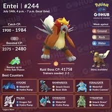 Entei Cp Chart Entei Counters Guide Pokemon Go Hub