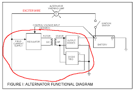 alternator exciter wiring diagram alternator image alternator exciter wire resistor alternator auto wiring diagram on alternator exciter wiring diagram