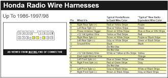 1997 honda accord radio wiring diagram wiring all about wiring 2001 honda civic stereo wiring harness at Honda Radio Wiring Harness
