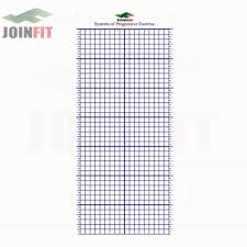 Joinfit Posture Chart