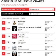 Deutschland Back Up To The Top Of The German Charts Rammstein