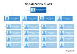 Template Organizational Chart Templates Word Excel Org