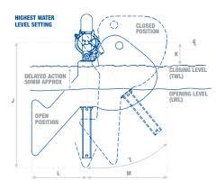 keraflo float valve aylesbury ks mm pipe diameter wras float valve