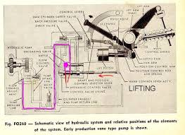 4000 ford tractor engine wiring diagram wiring solutions Ford 4000 Diesel Tractor Wiring Diagram exciting 1964 ford 4000 tractor wiring diagram photos best image