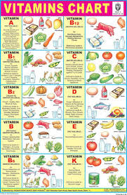 Foods Rich In Vitamins And Minerals Chart Vitamin Chart Displays Various Sources Of Different