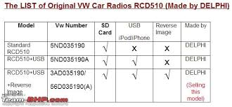 wiring diagram garage rcd unit on wiring images wiring diagram Delphi Wiring Diagram current box wiring diagram garage rcd unit 12 delphi stereo wiring diagram