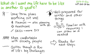 a what do i want my life here to be like in another years index card planning phase long term ref c png 2016 01 21a what do i want my life here to be like in another 10 years index card planning phase long term ref 2015 05 16c png