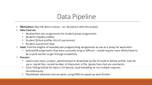 Science Project Report Unique Data Science Capstone Project Github Lab Report Uofl Creative