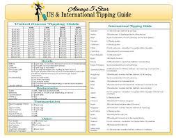 Restaurant Tipping Guide Chart Right Printable Restaurant Tip Chart 2019
