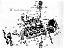 similiar chevy engine exploded view keywords chevy 305 engine exploded view