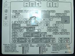 sparky s answers chevrolet suburban instrument cluster does the troubling thing is all four are listed in the fuse box legend i checked the ipc dic fuse as shown below
