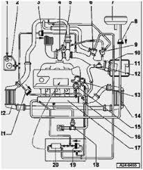 2001 vw passat engine diagram pretty engine diagram 1999 a4 quattro 2001 vw passat engine diagram pretty engine diagram 1999 a4 quattro 1 8t wiring diagram odicis