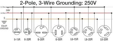 220v single phase plug by com 4 wire single phase motor wiring 220v single phase plug how to wire volt outlets and plugs electrical receptacle wiring diagrams v 220v single phase plug by com 4 wire