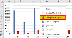 Excel Combo Chart Template Excel Combo Chart How To Create A Combination Chart In Excel