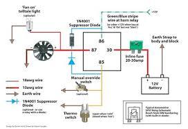 bryant furnace wiring schematic exelent oil furnace wiring bryant gas furnace blower motor wiring diagram data