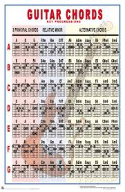 Guitar Chord Progression Chart Guitar Chords Key Progressions Posters At Allposters Com