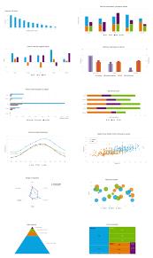 Axure Charts Highcharts Axure Widget Library Data Visualization