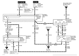 1999 ford explorer wiring diagram 95 explorer blower motor won t 95 ford explorer ignition wiring diagram 1999 ford explorer wiring diagram 95 explorer blower motor won t work ford truck enthusiasts forums