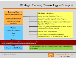 Bowling Chart Template Strategic Planning Hoshin Policy Deployment Powerpoint