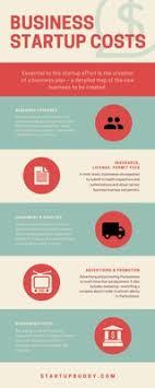 Customize 126 Infographics Templates Online Canva