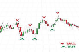 Forex Trading Indicators Signals Trade Vector Illustration Stock Vector -  Illustration of forex, investor: 130275007